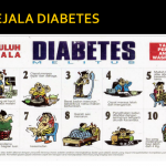 Berhati – hatilah Penderita Diabetes di Situasi Pandemi Covid-19